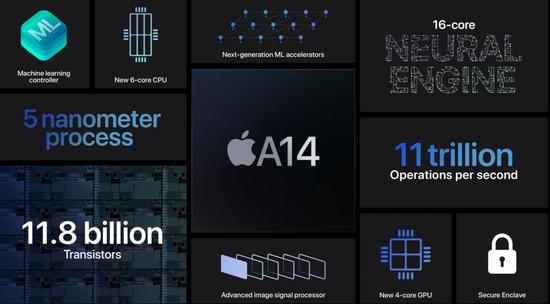 """苹果服""""软"""":只有Apple Watch和iPad 没有iPhone 12_创事记_新浪科技_新浪网 7"""