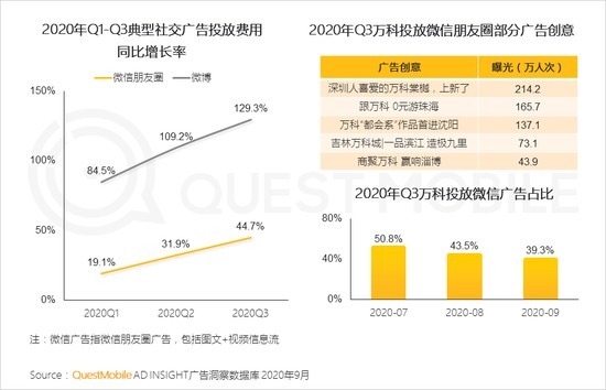 QM China Mobile Internet's Autumn Report: Fast and head-to-head, Tencent and Huawei's share is increasing 61