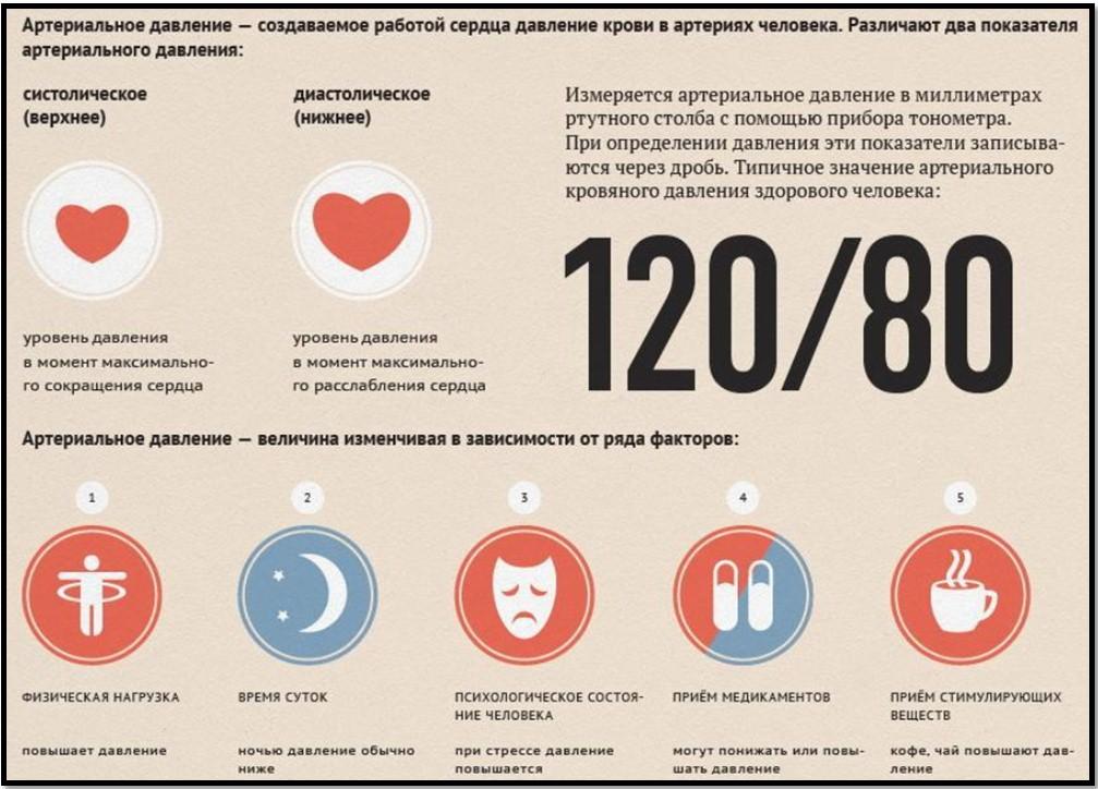 Изображение - Давление 120 на 80 пульс 100 proxy?url=http%3A%2F%2Fdavlenies.ru%2Fwp-content%2Fuploads%2F2017%2F12%2F2-20