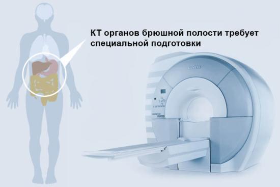 Изображение - Можно ли кушать перед компьютерной томографией proxy?url=http%3A%2F%2Fdiagnostinfo.ru%2Fwp-content%2Fuploads%2F2016%2F03%2Fchto-mozhno-i-chego-nelzya-delat-pered-kt-bryushnoy-polosti-2