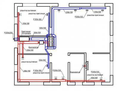 Изображение - Основные принципы проектирования вентиляции proxy?url=http%3A%2F%2Ffb.ru%2Fmisc%2Fi%2Fthumb%2Fa%2F2%2F1%2F4%2F4%2F2%2F1%2F3%2F2144213