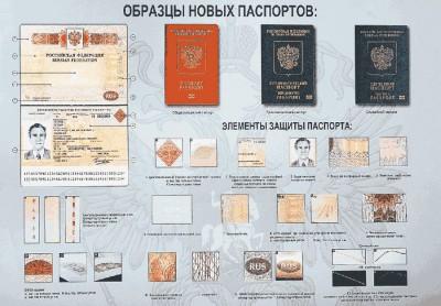 Изображение - Сроки действия российских загранпаспортов проверка, замена по истечении proxy?url=http%3A%2F%2Ffms21.ru%2Fwp-content%2Fuploads%2F2016%2F03%2Fpassport_new_big-400x278