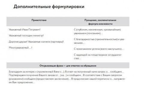 Изображение - Оказать содействие в решении вопроса proxy?url=http%3A%2F%2Finfo.yarnet.ru%2Fjload%2Forg%2F20160212110016_602