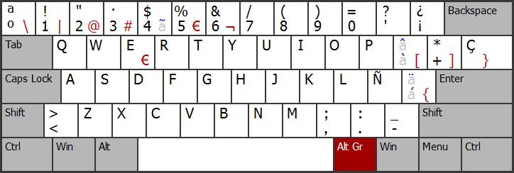 Испанская Раскладка клавиатуры скачать