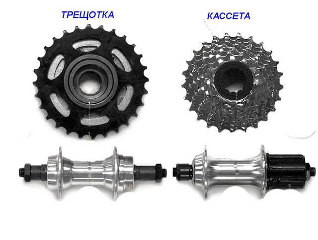 Изображение - Полный ремонт велосипеда своими руками proxy?url=http%3A%2F%2Fsportzoom.ru%2Fwp-content%2Fuploads%2F2017%2F06%2Ffa7ec0b7-e31f-4996-9610-d1688eb1a131-1