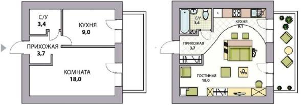 Изображение - Перепланировка однокомнатной квартиры proxy?url=http%3A%2F%2Fstroychik.ru%2Fwp-content%2Fuploads%2F2016%2F02%2Fpereplanirovka-kvartir-3-600x205
