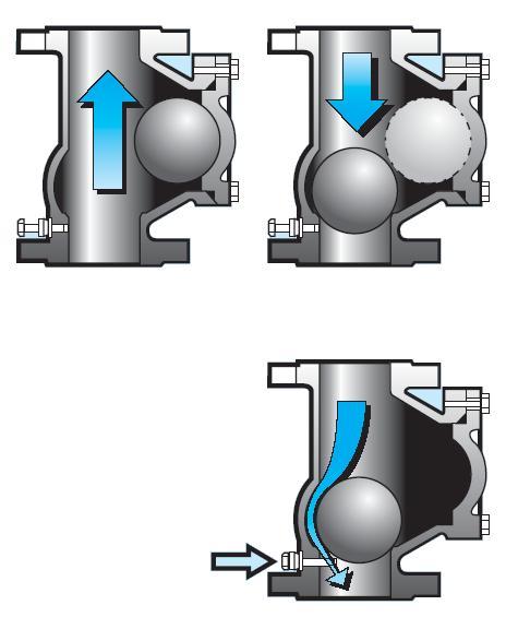 Изображение - Обратный клапан для канализации для чего нужен, как работает и как установить proxy?url=http%3A%2F%2Fvannayasovety.ru%2Fwp-content%2Fuploads%2F2017%2F03%2FUstroystvo-i-printsip-rabotyi-obratnogo-klapana-sharovogo-tipa