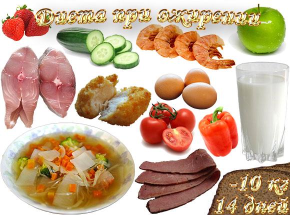 Изображение - Похудение при ожирении отзывы proxy?url=http%3A%2F%2Fvse-diety.com%2Fnif%2Fdieta-pri-ozhirenii