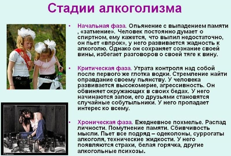 Изображение - Почему мужчины пьют proxy?url=http%3A%2F%2Fvsezavisimosti.ru%2Fwp-content%2Fuploads%2F2018%2F03%2Fpochemu-muzhchiny-pyut-6