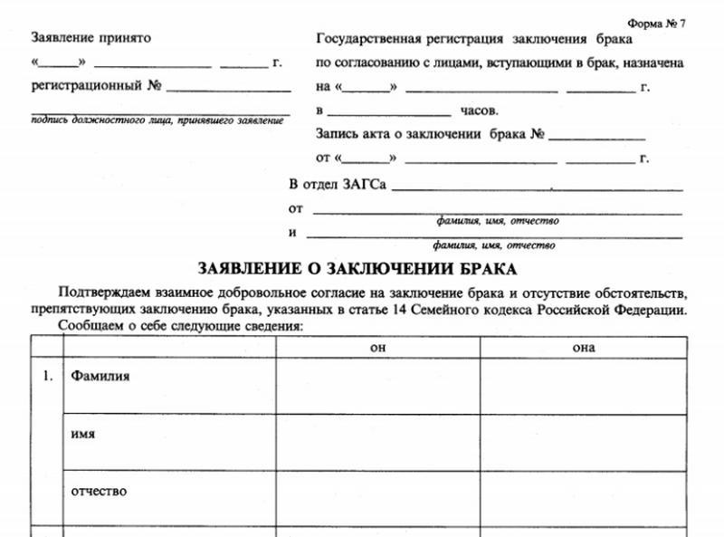 Заявление в загс на регистрацию брака – образец заявления.