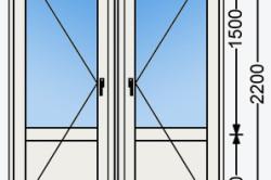 Изображение - Устройство балконной пластиковой двери proxy?url=https%3A%2F%2F1podveryam.ru%2F%2Fwp-content%2Fuploads%2F2014%2F11%2Fvhodnaja-dver-250x166