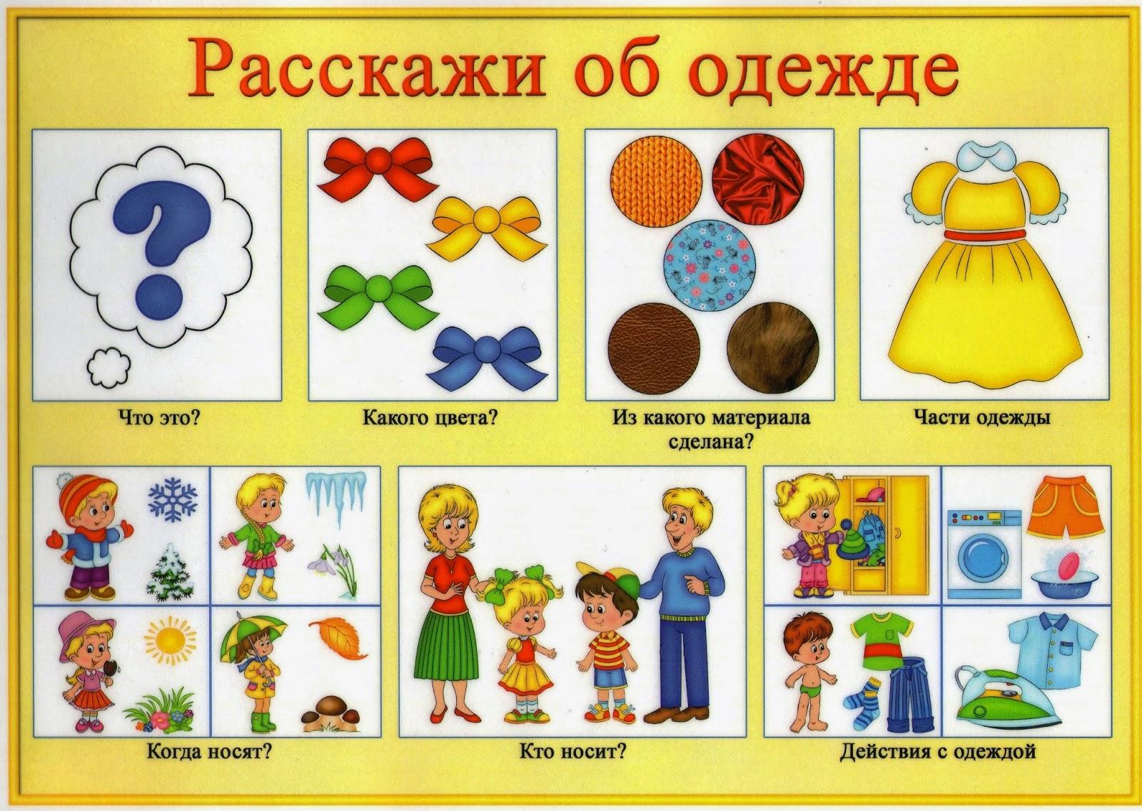Рассказ для Детей об Одежде