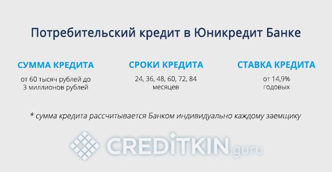 Изображение - Кредиты наличными средствами в юникредит банке proxy?url=https%3A%2F%2Fcreditkin.guru%2Fwp-content%2Fuploads%2F2017%2F12%2Fkartinka
