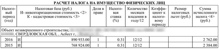 Изображение - Как исчисляется налог на имущество физических лиц по объектам незавершенного строительства proxy?url=https%3A%2F%2Fcs9.pikabu.ru%2Fpost_img%2F2017%2F10%2F06%2F10%2F1507307326124787907