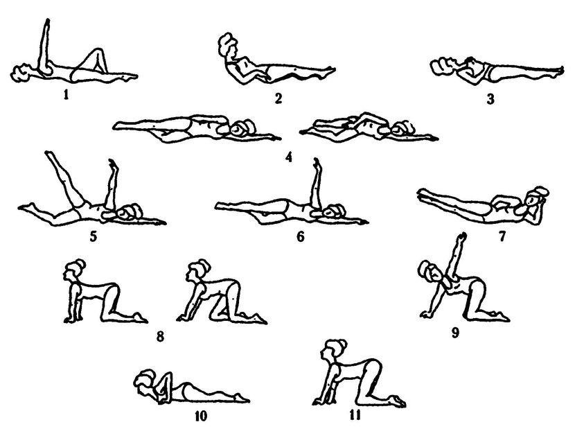 Изображение - Упражнения для быстрого похудения дома proxy?url=https%3A%2F%2Fevehealth.ru%2Fwp-content%2Fuploads%2F2015%2F05%2F5img19_3