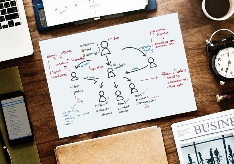 Изображение - Выбор ниши для бизнеса с нуля proxy?url=https%3A%2F%2Fgoadvance.ru%2Fwp-content%2Fuploads%2F2018%2F09%2Frawpixel-574844-unsplash