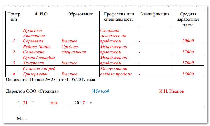 Изображение - Уведомление в службу занятости должно быть письменным, обязательного бланка – нет proxy?url=https%3A%2F%2Fi3.wp.com%2Fkadrypro.ru%2Fwp-content%2Fuploads%2F2017%2F06%2FUvedomlenie-sluzhby-zanyatosti-o-sokrashhenii-3