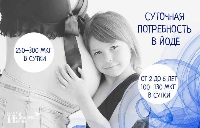 Изображение - Продукты с высоким содержанием йода proxy?url=https%3A%2F%2Firinazaytseva.ru%2FPic%2Fiod_03