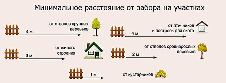 Изображение - Самовольно занятый земельный участок proxy?url=https%3A%2F%2Fnedvio.com%2Fwp-content%2Fuploads%2F2018%2F12%2Fsamozakhvat-16