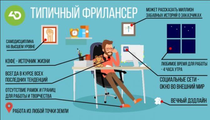 Изображение - Как заработать в твиттере деньги proxy?url=https%3A%2F%2Fseoseed.ru%2Fwp-content%2Fuploads%2F2019%2F02%2FZarabotok-na-frilanse-e1551199790927