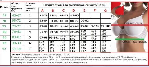 Изображение - Как правильно выбрать купальник по размеру proxy?url=https%3A%2F%2Fvplate.ru%2Fimages%2Farticle%2Fthumb%2F480-0%2F2017%2F02%2Fkak-podobrat-pravilnyj-razmer-kupalnika-i-na-kakuyu-tablicu-orientirovatsya-