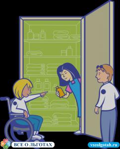Изображение - Материнский капитал детям инвалидам proxy?url=https%3A%2F%2Fvseolgotah.ru%2Fwp-content%2Fuploads%2F2018%2F11%2Fhealthcare-28798_6401-242x300