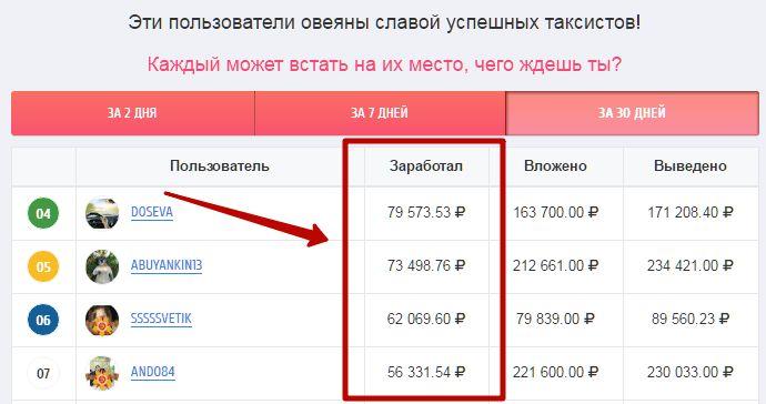 Изображение - Пассивный заработок в интернете без вложений с выводом денег proxy?url=https%3A%2F%2Fweblifeblog.ru%2Fwp-content%2Fuploads%2F2017%2F06%2F1497949971572